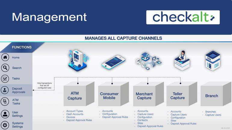 CNM 3.0 Infographic_06-25-2020